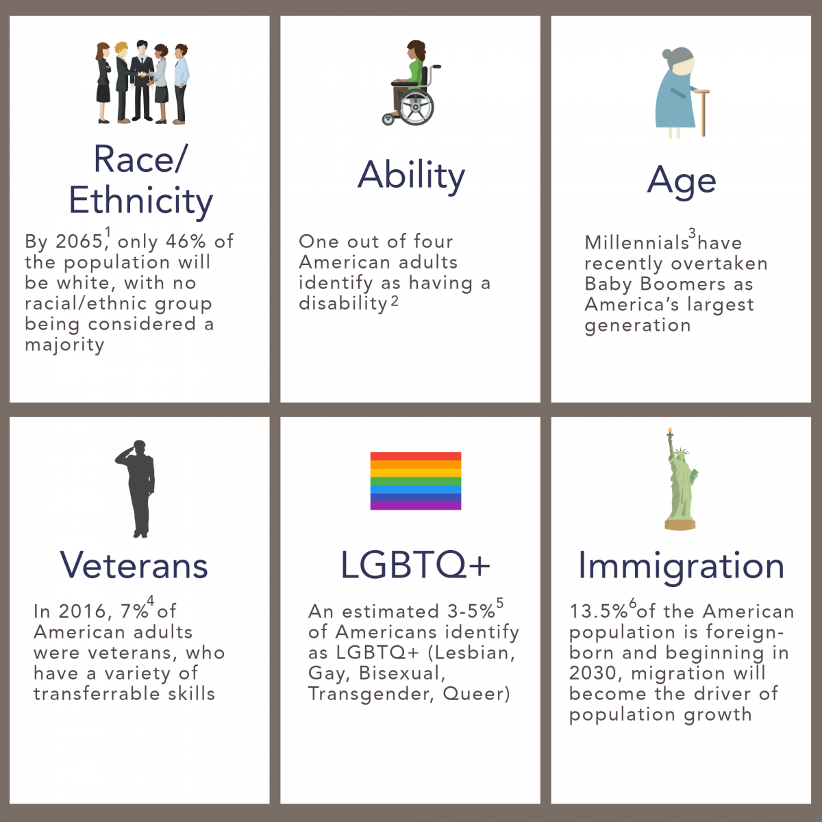 Employee Development, Diversity, and Inclusion | American