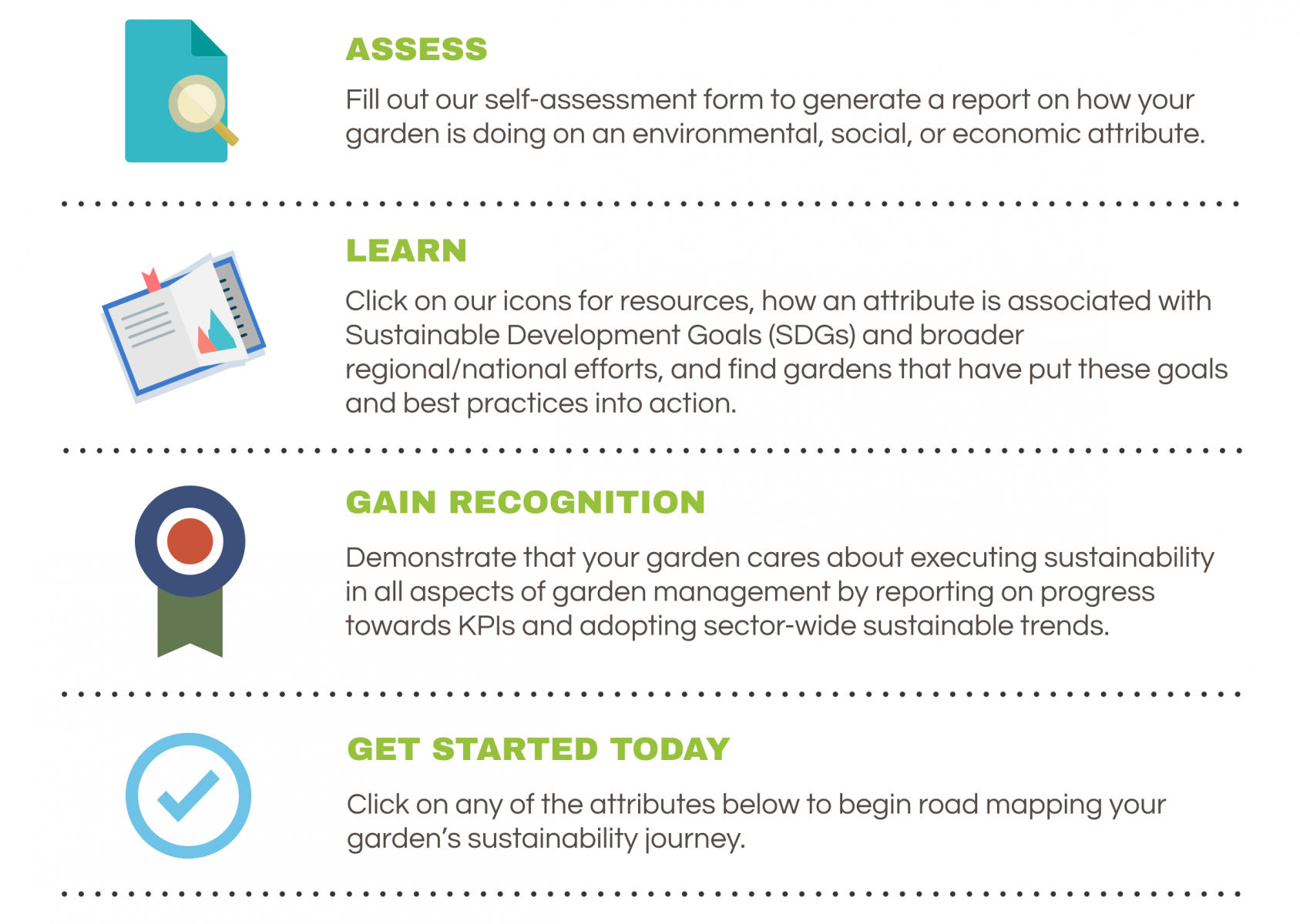 ASSESS-fill out our self-assessment form to generate a report on how your garden is doing on an environmental, social, or economic attribute.   LEARN-click on our icons for resources, how an attribute is associated with Sustainable Development Goals (SDGs) and broader regional/national efforts, and find gardens that have put these goals and best practices into action.  GAIN RECOGNITION-demonstrate that your garden cares about executing sustainability in all aspects of garden management by reporting on progress towards KPIs and adopting sector-wide sustainable trends.  GET STARTED TODAY: Click on any of the attributes below to begin road mapping your garden's sustainability journey.